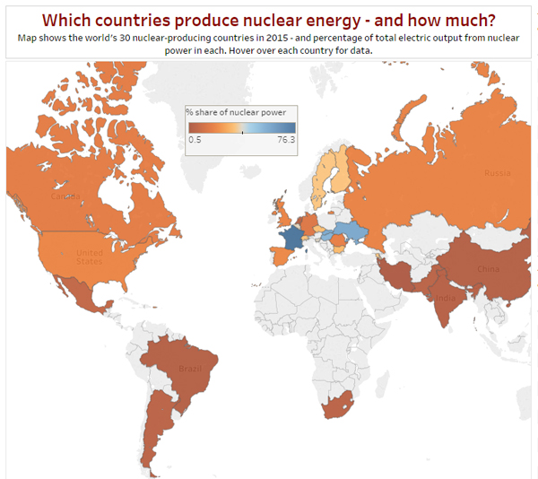 Fallout - Nuclear Power